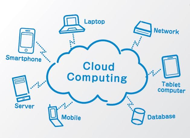 Cloud Computing: Apa yang Menahan Anda?